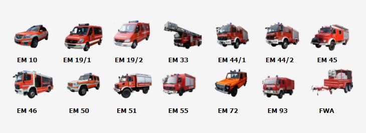 Feuerwehr Emmendingen